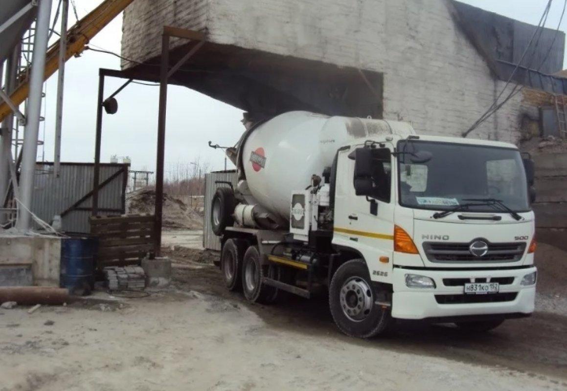 заказать миксер бетон ярославль